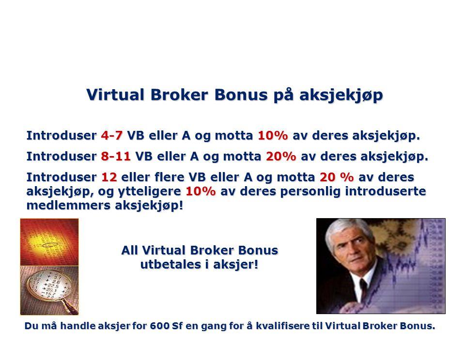 Virtual Broker Bonus på aksjekjøp Introduser 4-7 VB eller A og motta 10% av deres aksjekjøp. Introduser 8-11 VB eller A og motta 20% av deres aksjekjø