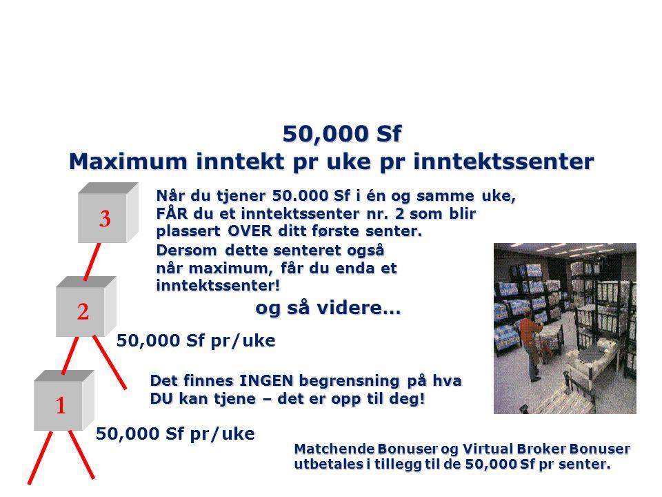 50,000 Sf Maximum inntekt pr uke pr inntektssenter 1 2 50,000 Sf pr/uke 3 Når du tjener 50.000 Sf i én og samme uke, FÅR du et inntektssenter nr. 2 so