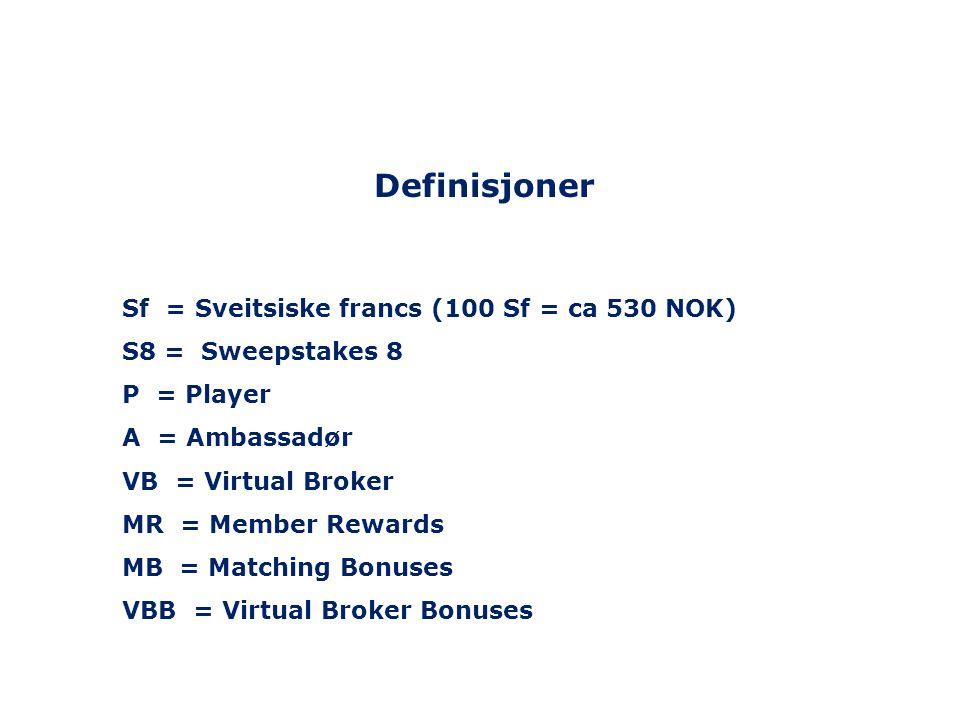 Definisjoner Sf = Sveitsiske francs (100 Sf = ca 530 NOK) S8 = Sweepstakes 8 P = Player A = Ambassadør VB = Virtual Broker MR = Member Rewards MB = Ma