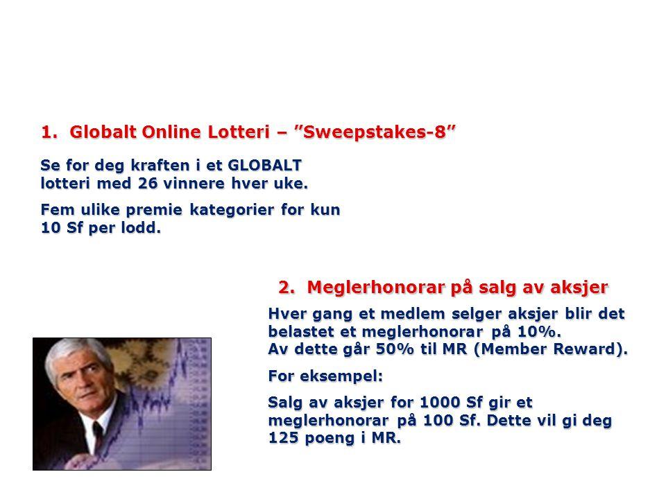 """1. Globalt Online Lotteri – """"Sweepstakes-8"""" Se for deg kraften i et GLOBALT lotteri med 26 vinnere hver uke. Fem ulike premie kategorier for kun 10 Sf"""