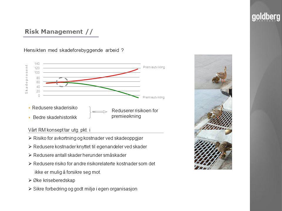 Risk Management // S k a d e p r o s e n t Premieutvikling 0 20 40 60 80 100 120 140 Premieutvikling Hensikten med skadeforebyggende arbeid ? Redusere