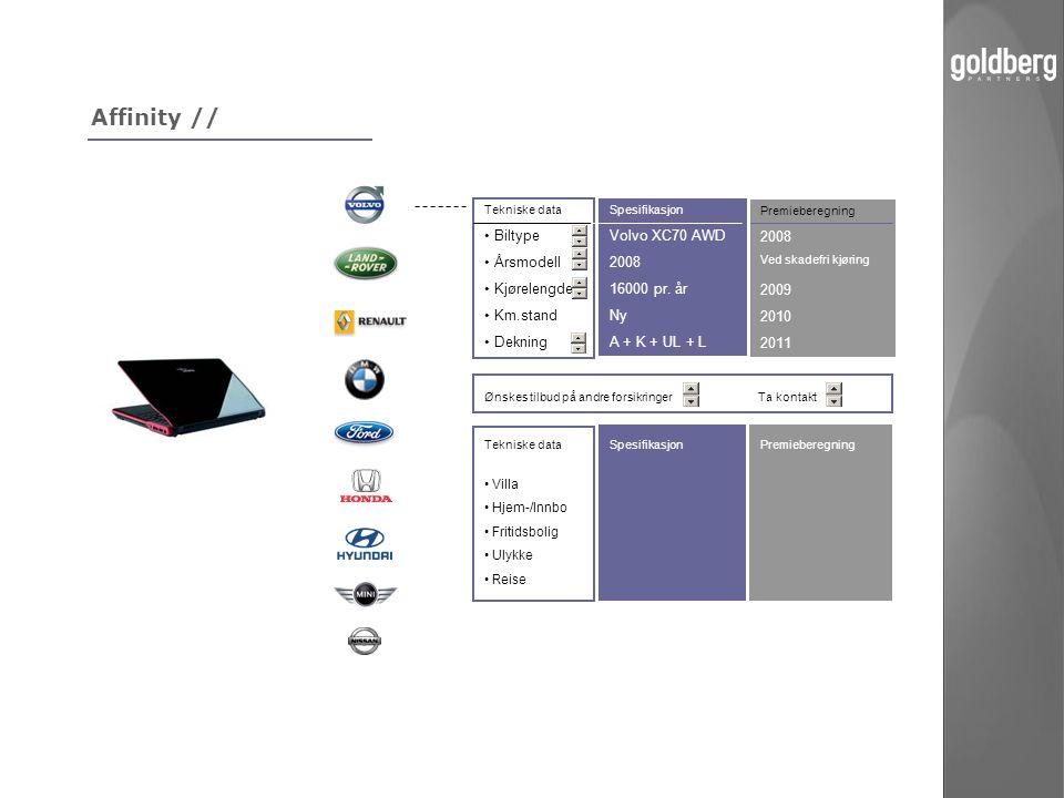 Affinity // Tekniske data • Biltype • Årsmodell • Kjørelengde • Km.stand • Dekning Spesifikasjon Volvo XC70 AWD 2008 16000 pr. år Ny A + K + UL + L Pr