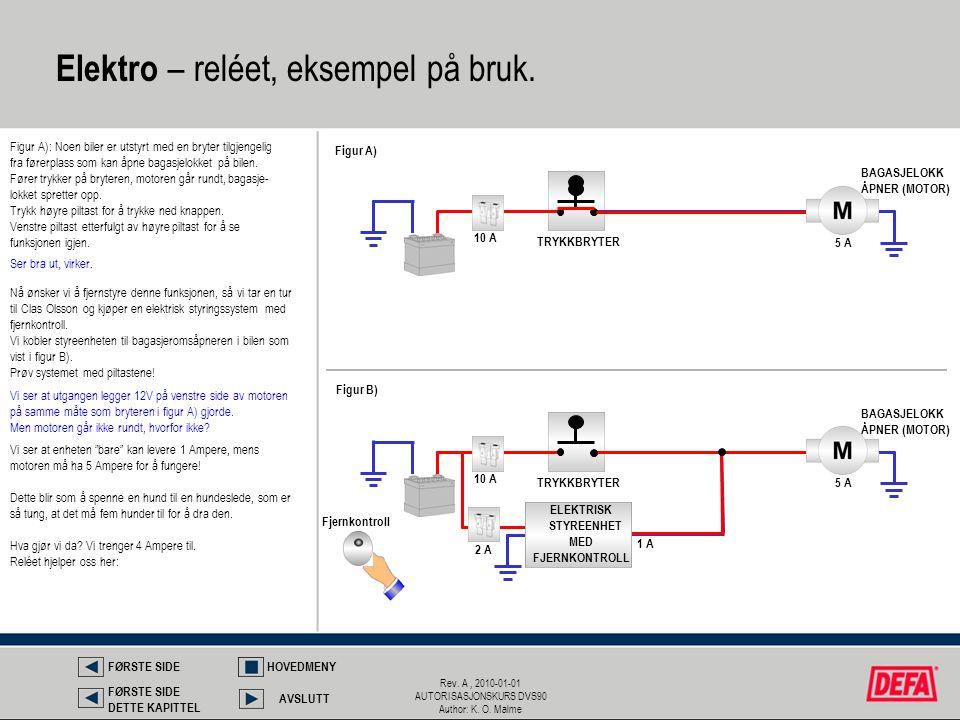 Rev. A, 2010-01-01 AUTORISASJONSKURS DVS90 Author: K. O. Malme Elektro – reléet, eksempel på bruk. Figur A): Noen biler er utstyrt med en bryter tilgj
