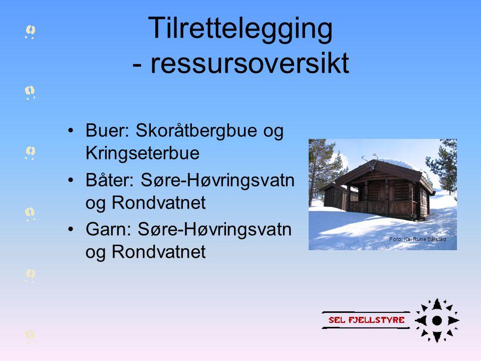 Tilrettelegging - ressursoversikt •Buer: Skoråtbergbue og Kringseterbue •Båter: Søre-Høvringsvatn og Rondvatnet •Garn: Søre-Høvringsvatn og Rondvatnet