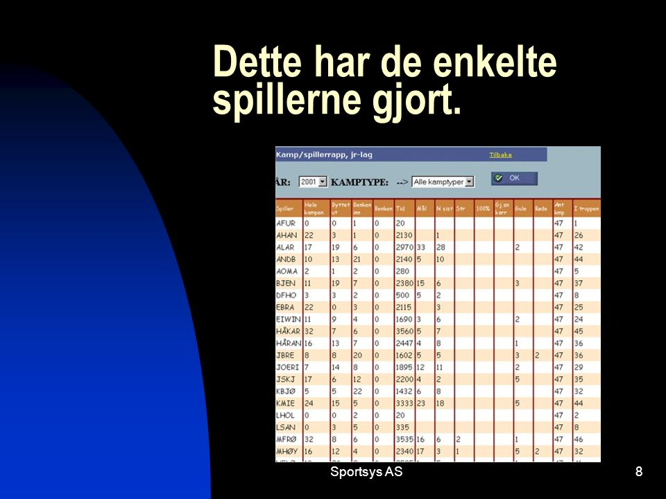 Sportsys AS8 Dette har de enkelte spillerne gjort.