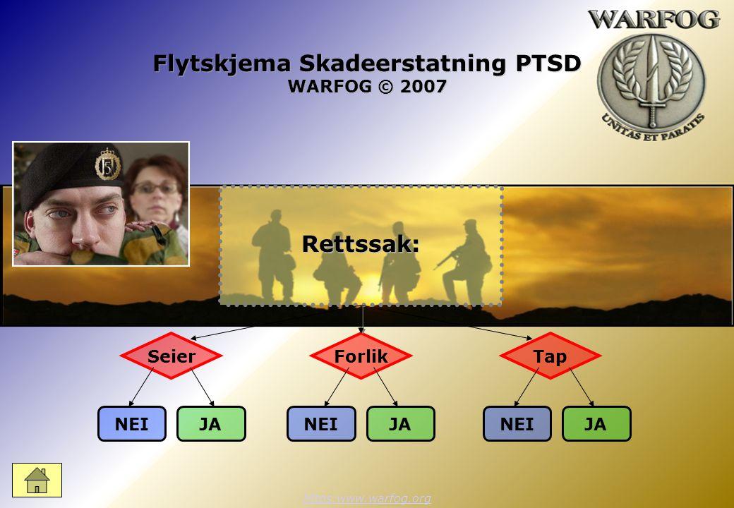 Flytskjema Skadeerstatning PTSD WARFOG © 2007 https:www.warfog.org Forlik NEIJARettssak: SeierTap NEI JA