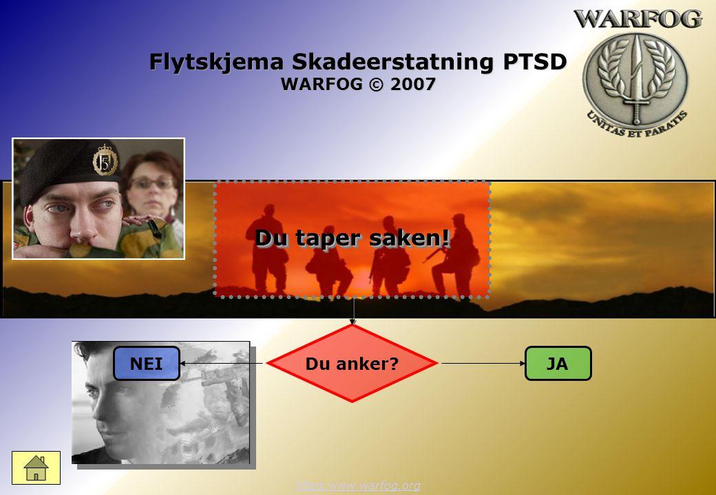 Flytskjema Skadeerstatning PTSD WARFOG © 2007 https:www.warfog.org Du anker NEIJA Du taper saken!