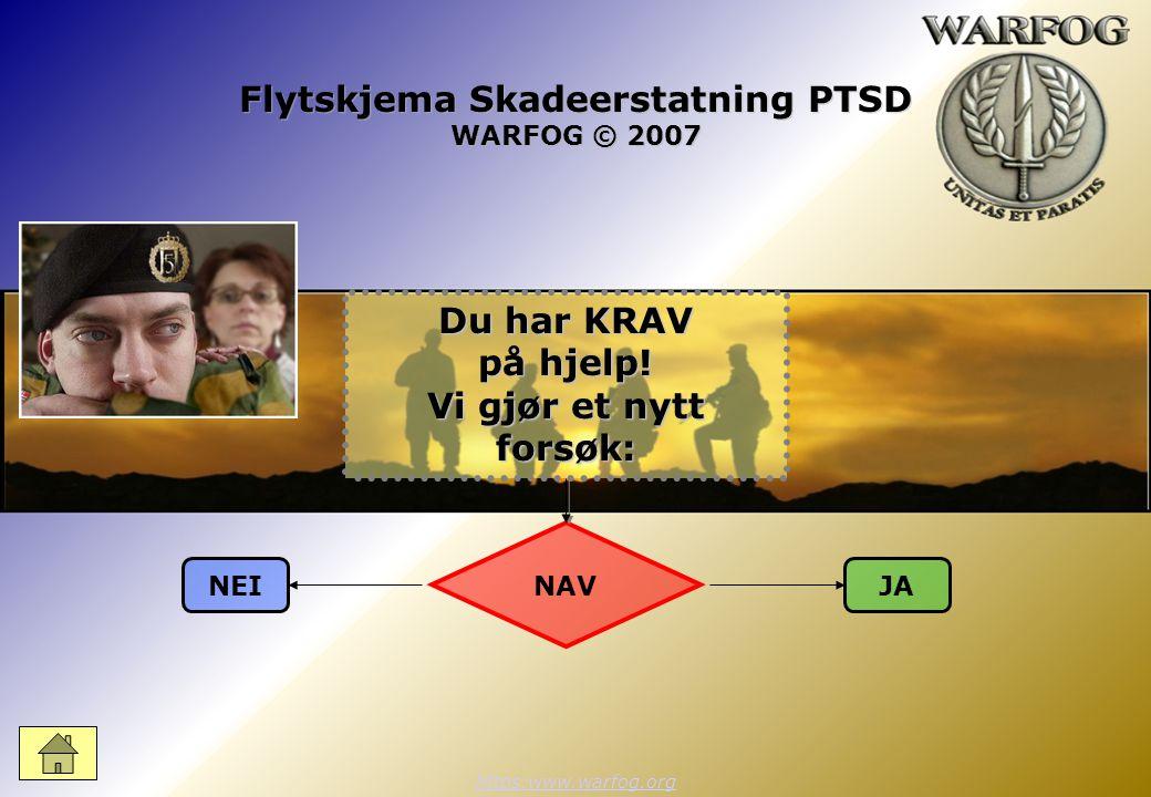 Flytskjema Skadeerstatning PTSD WARFOG © 2007 https:www.warfog.org NAV NEIJA Du har KRAV på hjelp.
