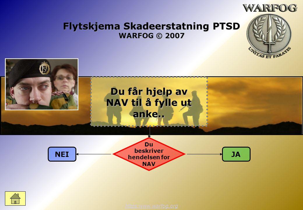 Flytskjema Skadeerstatning PTSD WARFOG © 2007 https:www.warfog.org Du beskriver hendelsen for NAV NEIJA Du får hjelp av NAV til å fylle ut anke..