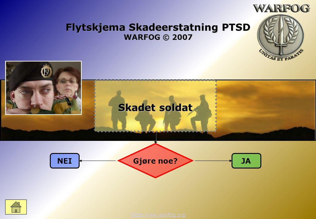 Flytskjema Skadeerstatning PTSD WARFOG © 2007 https:www.warfog.org Gjøre noe NEIJA Skadet soldat