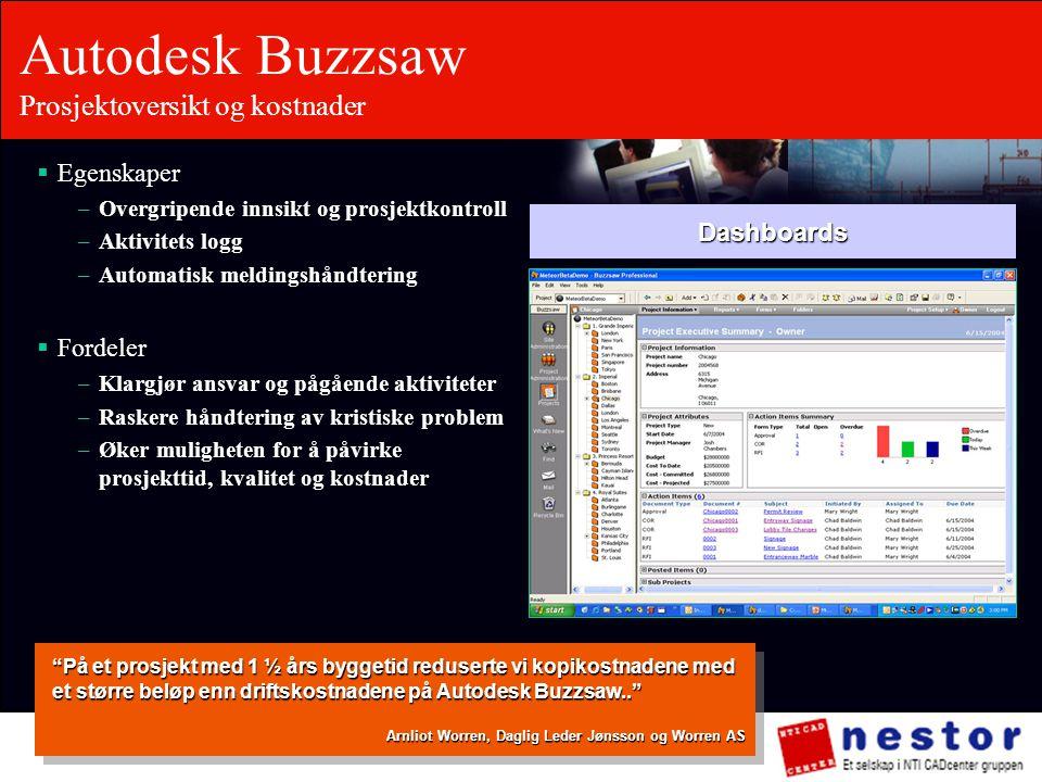 Autodesk Buzzsaw Prosjektoversikt og kostnader  Egenskaper –Overgripende innsikt og prosjektkontroll –Aktivitets logg –Automatisk meldingshåndtering