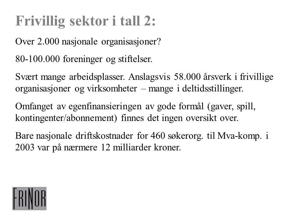 Frivillig sektor i tall 2: Over 2.000 nasjonale organisasjoner? 80-100.000 foreninger og stiftelser. Svært mange arbeidsplasser. Anslagsvis 58.000 års