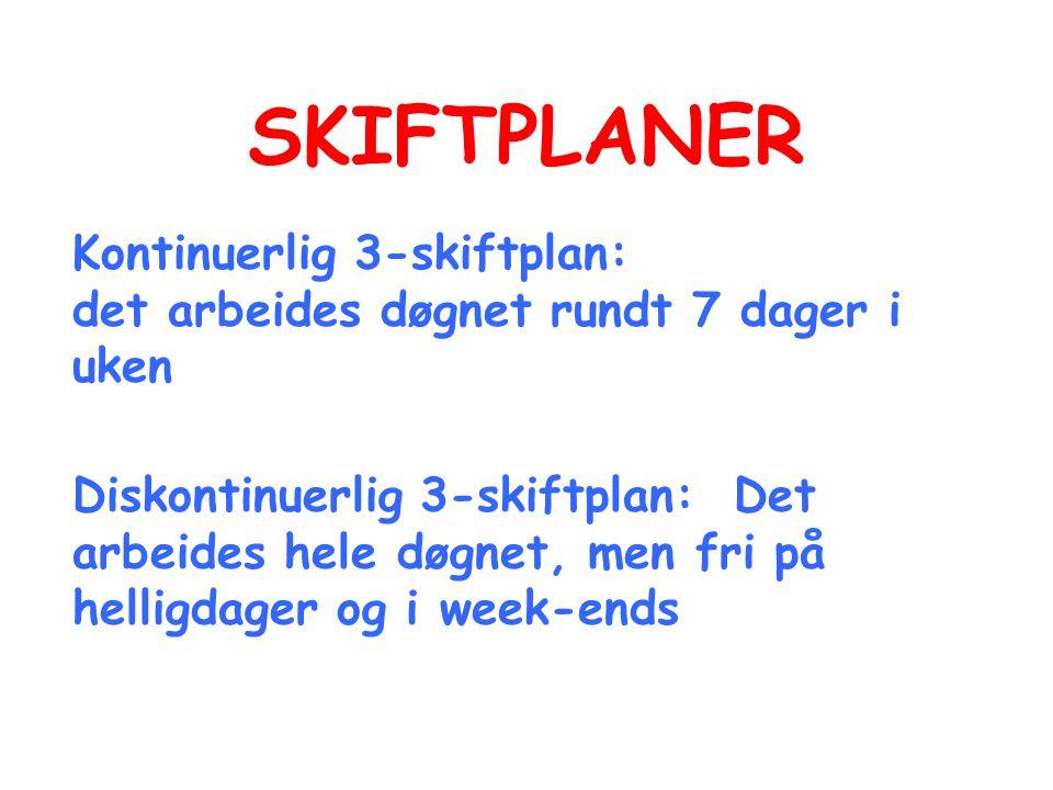 SKIFTPLANER Kontinuerlig 3-skiftplan: det arbeides døgnet rundt 7 dager i uken Diskontinuerlig 3-skiftplan: Det arbeides hele døgnet, men fri på helligdager og i week-ends