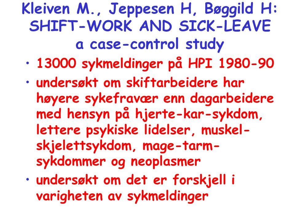 Kleiven M., Jeppesen H, Bøggild H: SHIFT-WORK AND SICK-LEAVE a case-control study •13000 sykmeldinger på HPI 1980-90 •undersøkt om skiftarbeidere har høyere sykefravær enn dagarbeidere med hensyn på hjerte-kar-sykdom, lettere psykiske lidelser, muskel- skjelettsykdom, mage-tarm- sykdommer og neoplasmer •undersøkt om det er forskjell i varigheten av sykmeldinger