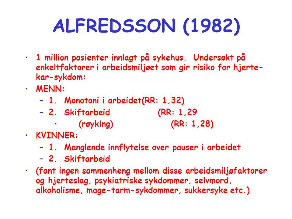 ALFREDSSON (1982) •1 million pasienter innlagt på sykehus.