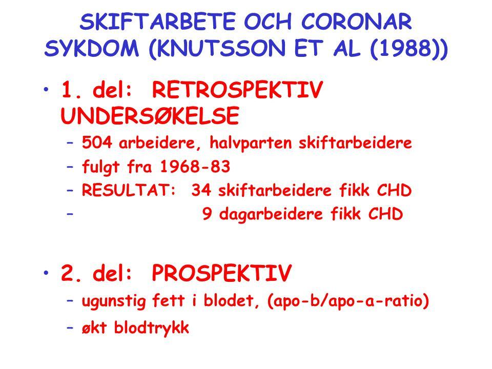 SKIFTARBETE OCH CORONAR SYKDOM (KNUTSSON ET AL (1988)) •1. del: RETROSPEKTIV UNDERSØKELSE –504 arbeidere, halvparten skiftarbeidere –fulgt fra 1968-83