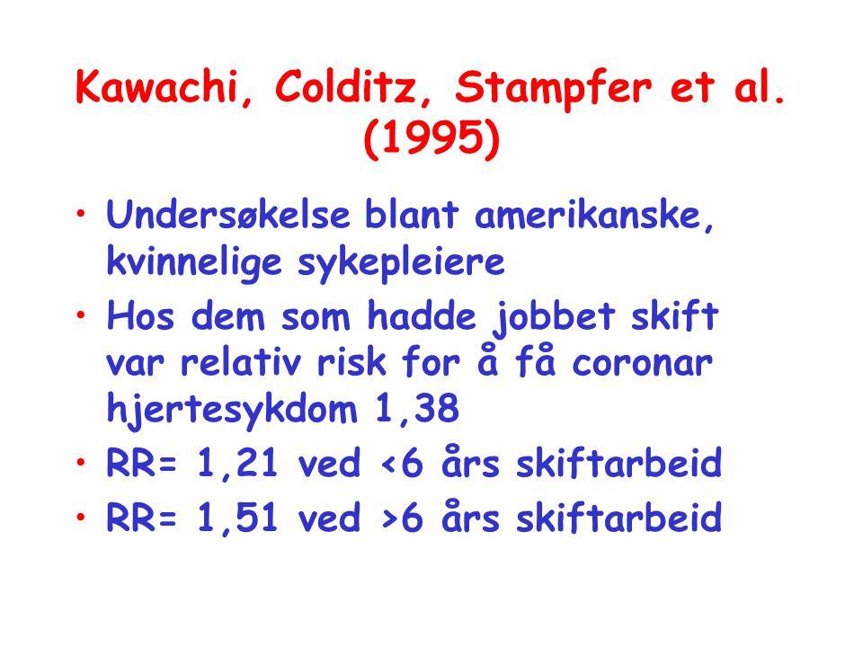 Kawachi, Colditz, Stampfer et al. (1995) •Undersøkelse blant amerikanske, kvinnelige sykepleiere •Hos dem som hadde jobbet skift var relativ risk for