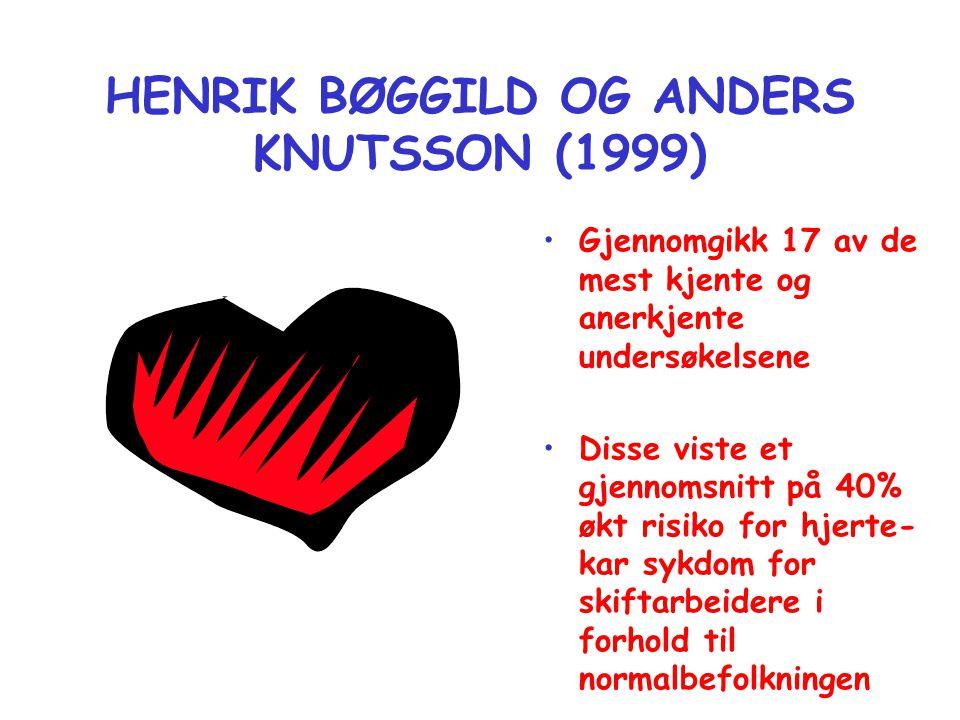 HENRIK BØGGILD OG ANDERS KNUTSSON (1999) •Gjennomgikk 17 av de mest kjente og anerkjente undersøkelsene •Disse viste et gjennomsnitt på 40% økt risiko for hjerte- kar sykdom for skiftarbeidere i forhold til normalbefolkningen