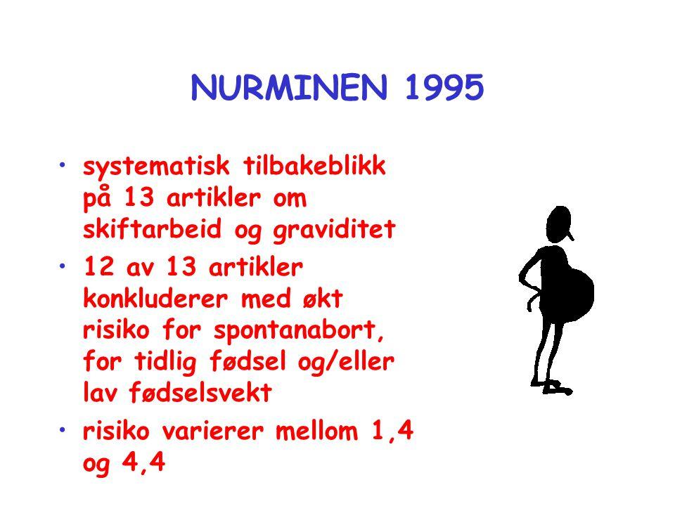 NURMINEN 1995 •systematisk tilbakeblikk på 13 artikler om skiftarbeid og graviditet •12 av 13 artikler konkluderer med økt risiko for spontanabort, for tidlig fødsel og/eller lav fødselsvekt •risiko varierer mellom 1,4 og 4,4