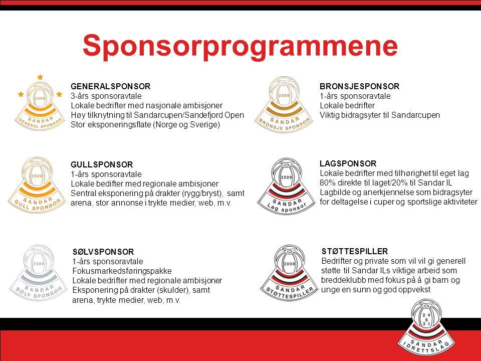 Sponsorprogrammene GENERALSPONSOR 3-års sponsoravtale Lokale bedrifter med nasjonale ambisjoner Høy tilknytning til Sandarcupen/Sandefjord Open Stor eksponeringsflate (Norge og Sverige) GULLSPONSOR 1-års sponsoravtale Lokale bedifter med regionale ambisjoner Sentral eksponering på drakter (rygg/bryst), samt arena, stor annonse i trykte medier, web, m.v.