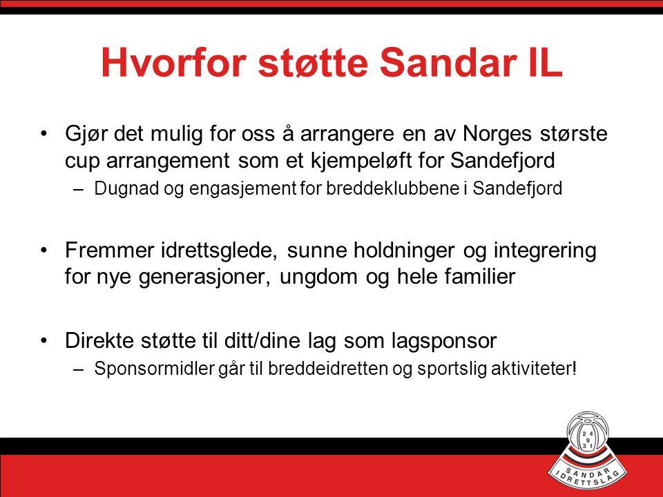 Hvorfor støtte Sandar IL •Gjør det mulig for oss å arrangere en av Norges største cup arrangement som et kjempeløft for Sandefjord –Dugnad og engasjem