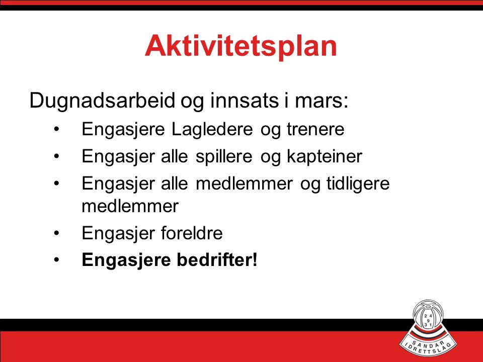 Aktivitetsplan Dugnadsarbeid og innsats i mars: •Engasjere Lagledere og trenere •Engasjer alle spillere og kapteiner •Engasjer alle medlemmer og tidli
