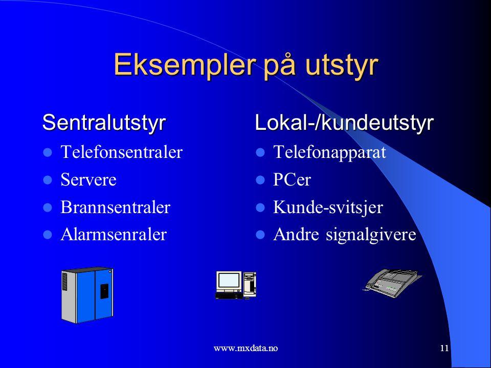 www.mxdata.no11 Eksempler på utstyr Sentralutstyr  Telefonsentraler  Servere  Brannsentraler  AlarmsenralerLokal-/kundeutstyr  Telefonapparat  P