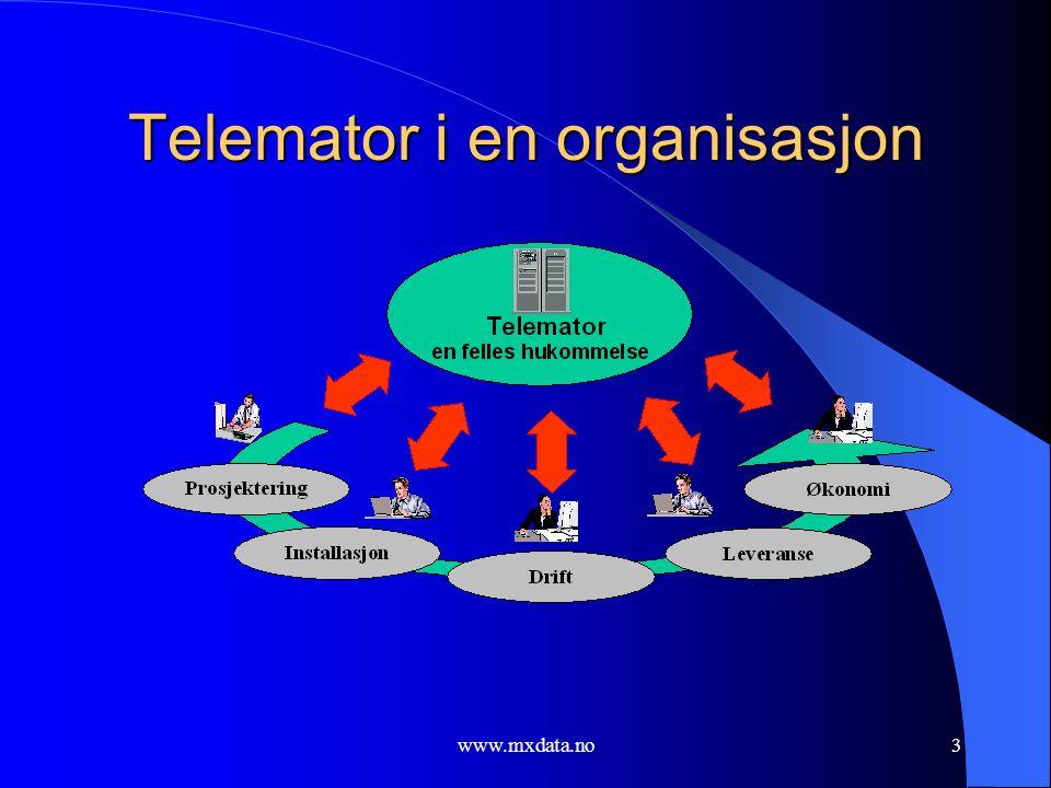 www.mxdata.no4 Telemator er bindeleddet  Det er viktig å få til et samspill på tvers av organisasjonen,  i forhold til arbeidsoppgaver,  registrert informasjon  og leverandører/kunder av interne-, utleide- og eventuelt innleide linjer (samband).