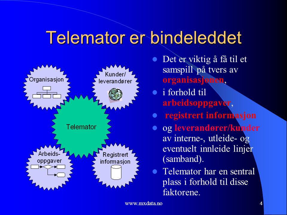 www.mxdata.no5 Telemator kan dekke alle systemene Telemator Fiberkabel Kobberkabel Management system 1 Management system 2Management system 3 Telemator kan være foten i bakken mot alle systemene og gir arbeidsordre for både kobling og programmering i de forskjellige systemene