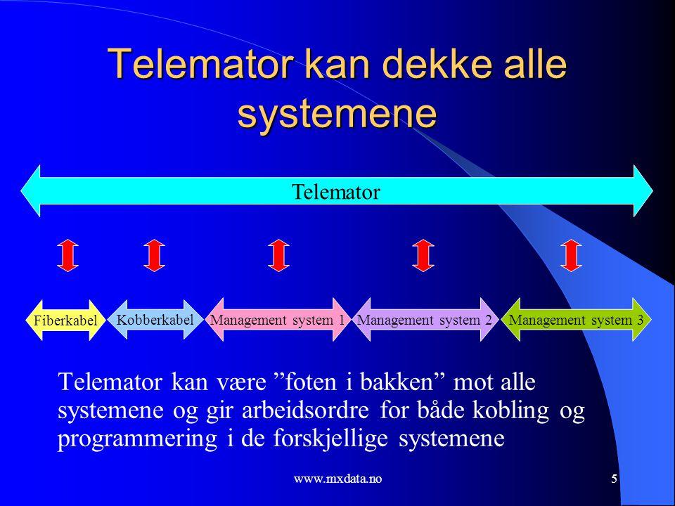 www.mxdata.no6 Telemator består av 5 moduler Nettdiagrammodul Grunnmodul Prosjekteringsmodul ElektroPartner DAK Trasémodul Kabel kart GIS Tegne- program Telemator 3.