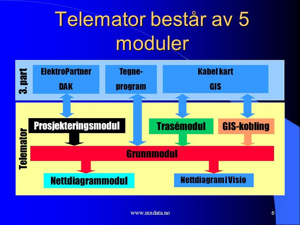 www.mxdata.no6 Telemator består av 5 moduler Nettdiagrammodul Grunnmodul Prosjekteringsmodul ElektroPartner DAK Trasémodul Kabel kart GIS Tegne- progr