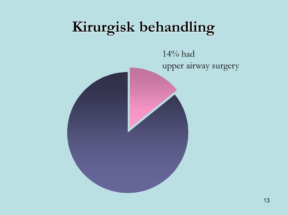 13 Kirurgisk behandling 14% had upper airway surgery