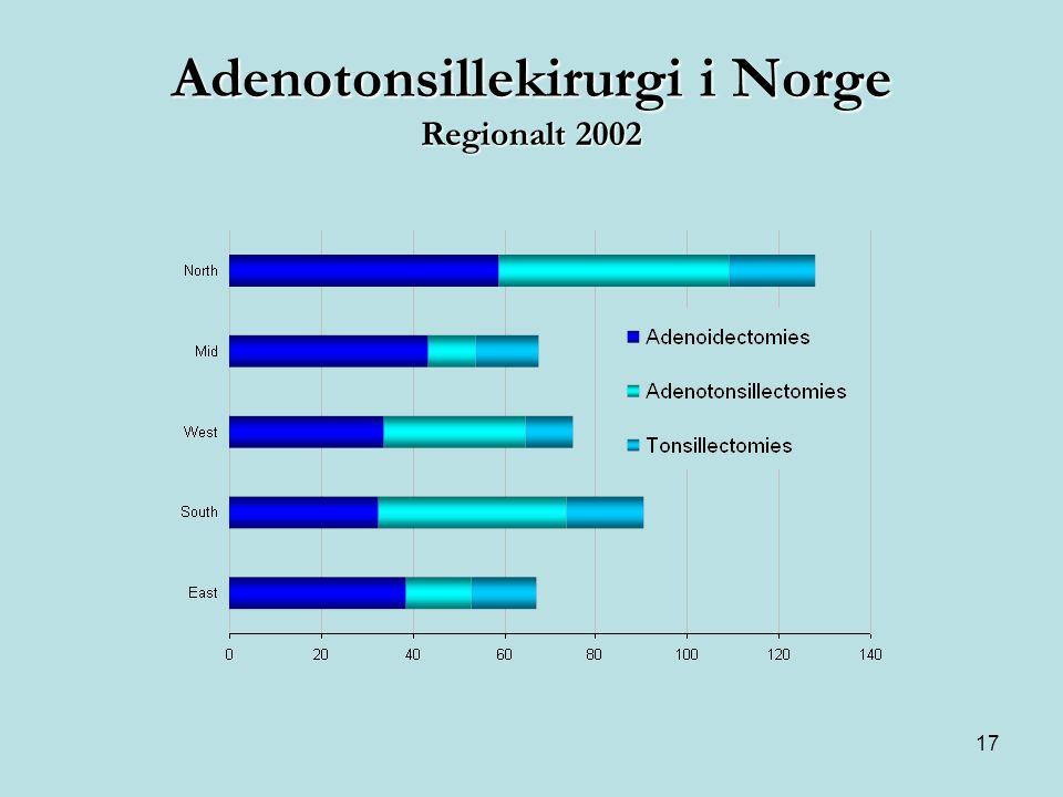 17 Adenotonsillekirurgi i Norge Regionalt 2002