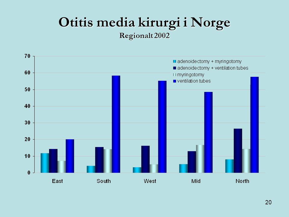 20 Otitis media kirurgi i Norge Regionalt 2002