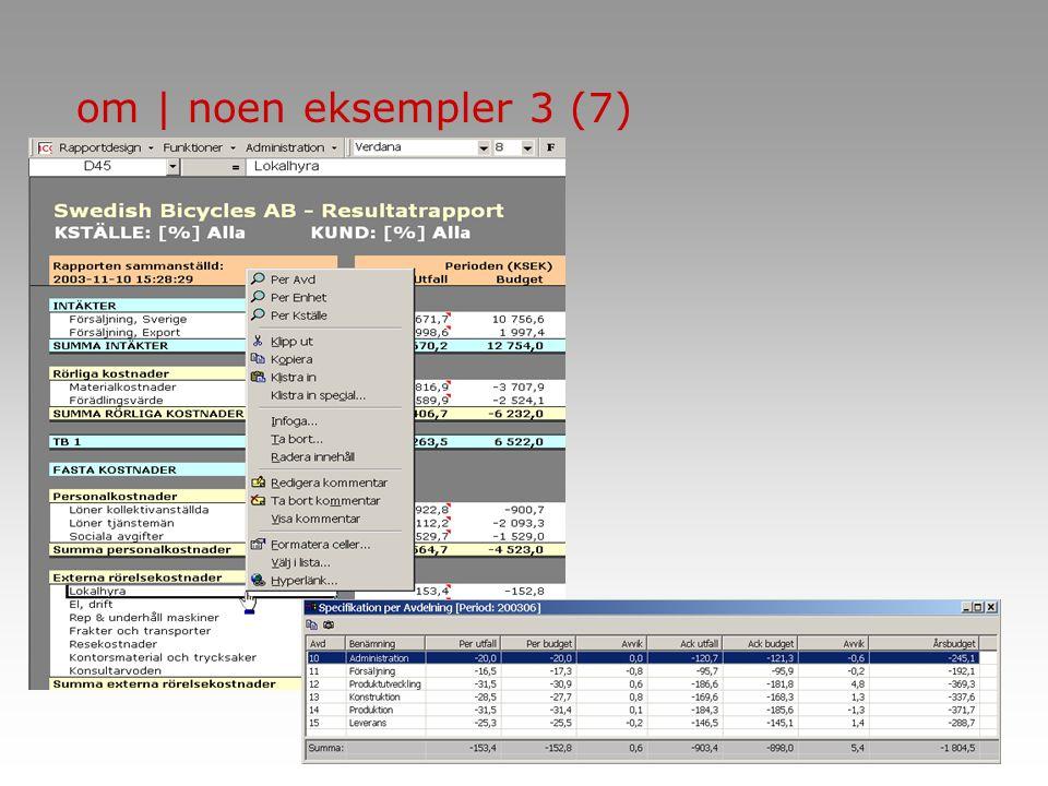 ncg | group om | noen eksepler 2 (7)