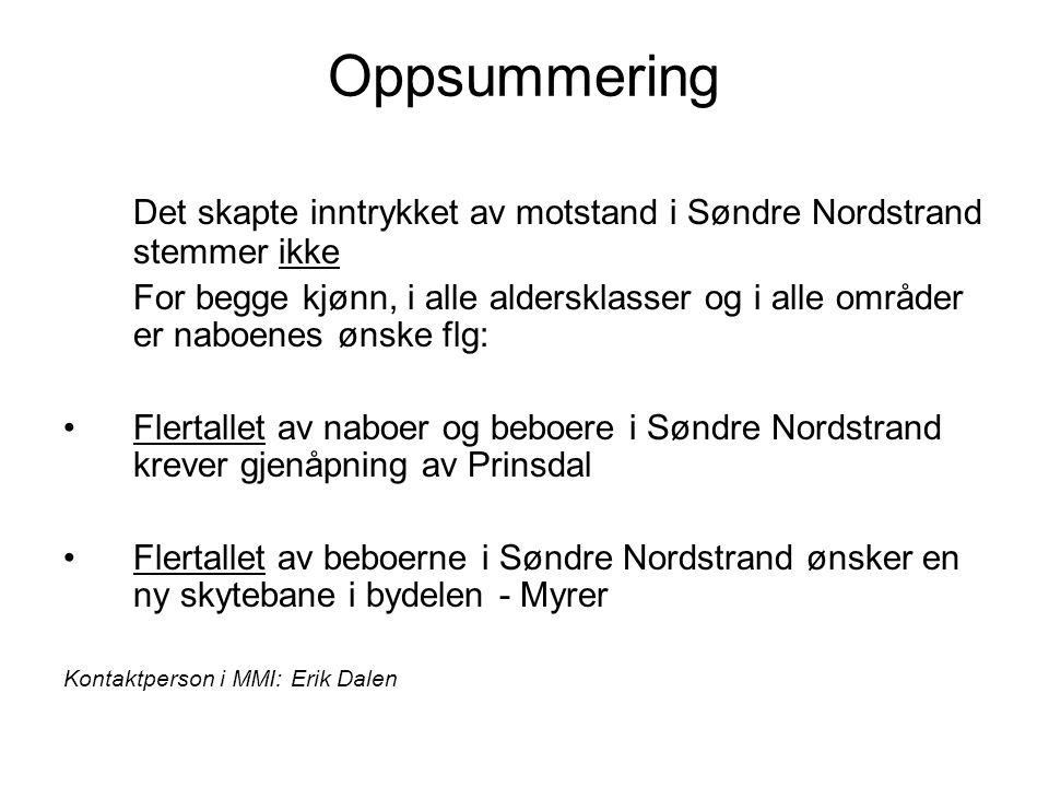 Oppsummering Det skapte inntrykket av motstand i Søndre Nordstrand stemmer ikke For begge kjønn, i alle aldersklasser og i alle områder er naboenes øn