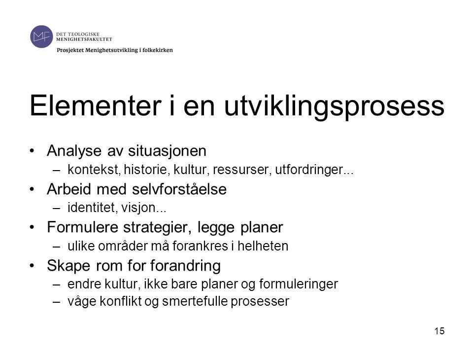 15 Elementer i en utviklingsprosess •Analyse av situasjonen –kontekst, historie, kultur, ressurser, utfordringer...