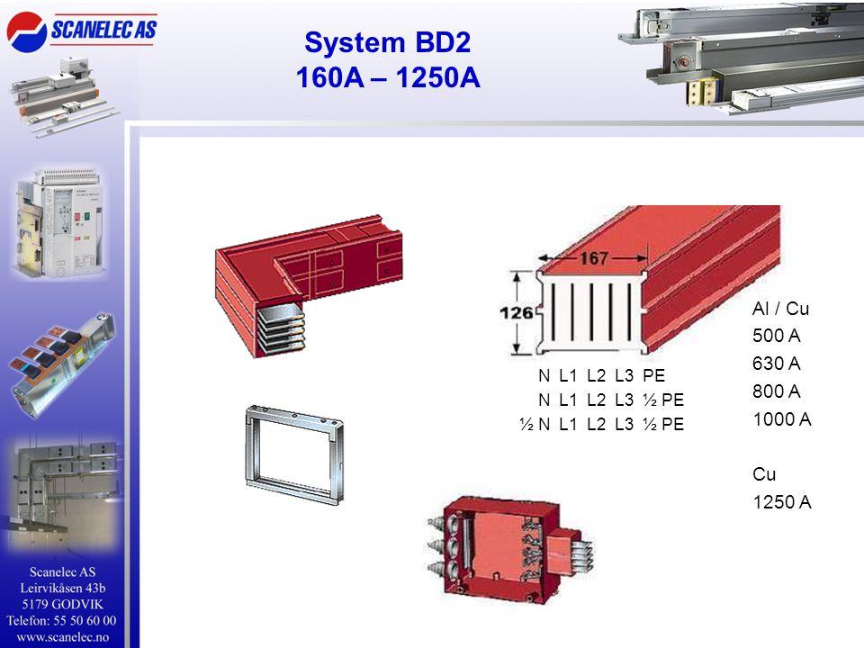System BD2 160A – 1250A N L1 L2 L3 PE N L1 L2 L3 ½ PE ½ N L1 L2 L3 ½ PE Al / Cu 500 A 630 A 800 A 1000 A Cu 1250 A