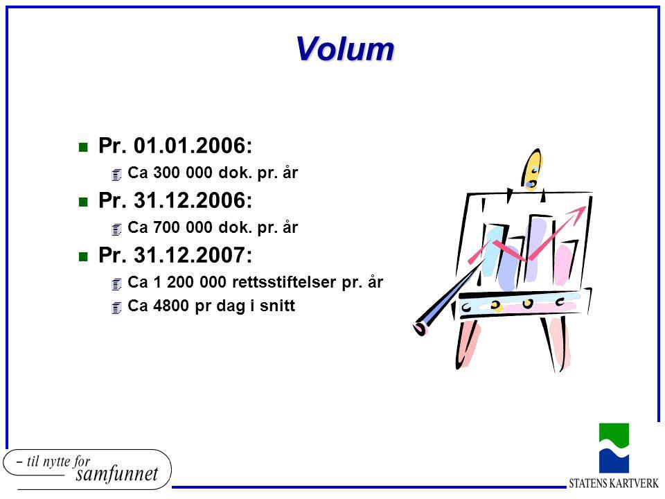 Volum n Pr.01.01.2006: 4 Ca 300 000 dok. pr. år n Pr.