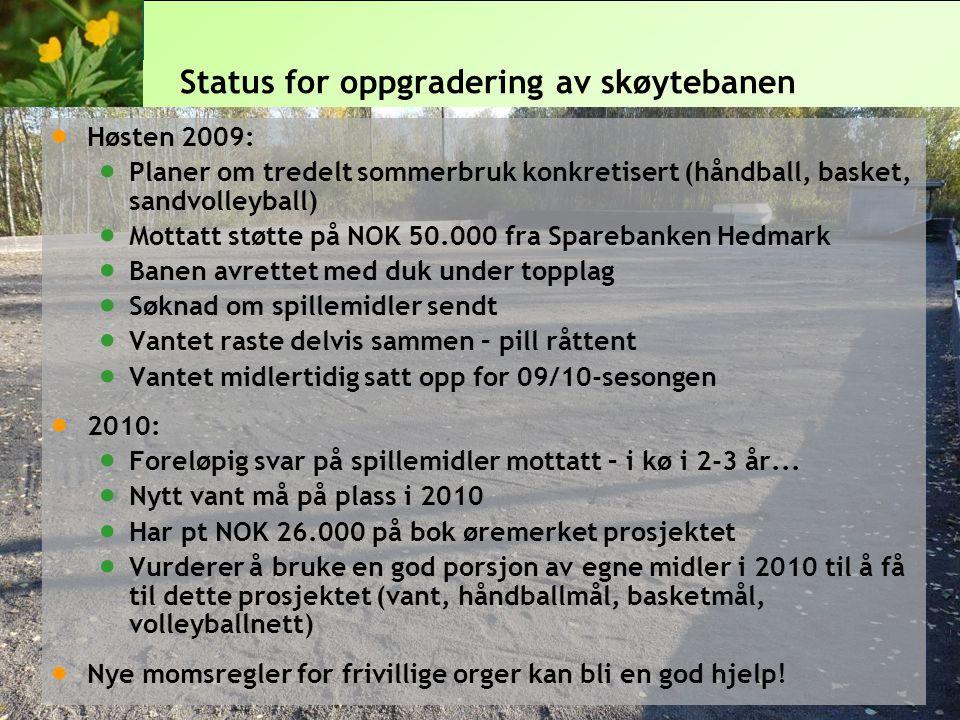 © 2010 Sandvika Vel  Høsten 2009:  Planer om tredelt sommerbruk konkretisert (håndball, basket, sandvolleyball)  Mottatt støtte på NOK 50.000 fra S