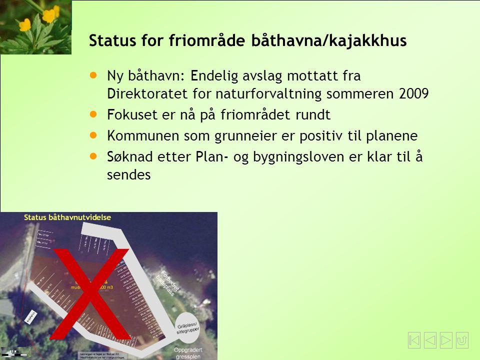© 2010 Sandvika Vel Status for friområde båthavna/kajakkhus  Ny båthavn: Endelig avslag mottatt fra Direktoratet for naturforvaltning sommeren 2009 