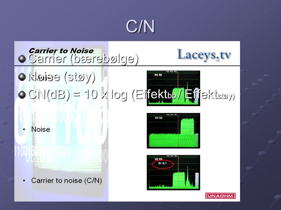 C/N Carrier (bærebølge) Noise (støy) CN(dB) = 10 x log (Effekt bb / Effekt støy)