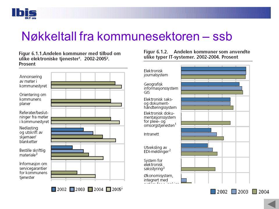 Nøkkeltall fra kommunesektoren – ssb