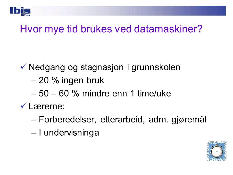 ITU-monitor 2005  Tidsbruk?  Faglig og pedagogisk bruk av IKT??  Hvilke former for IKT blir brukt?