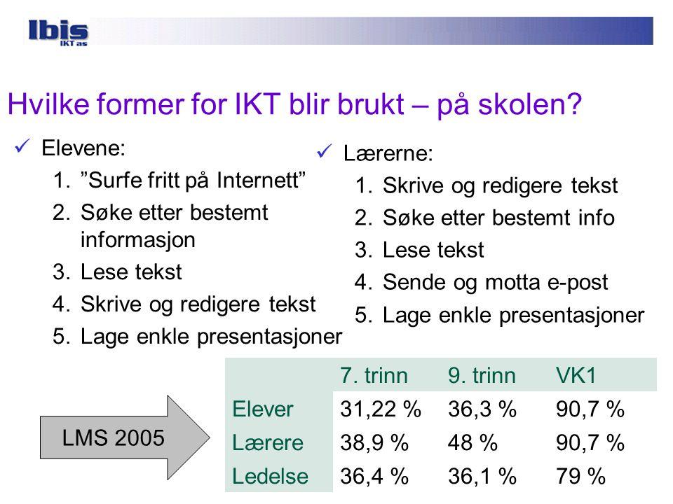 Faglig og pedagogisk bruk av IKT?  Bruk av IKT i fagene –Kongsberg videregående skoleskole –Karasjok kommunekommune –Norsk, samfunnsfag, engelsk og D
