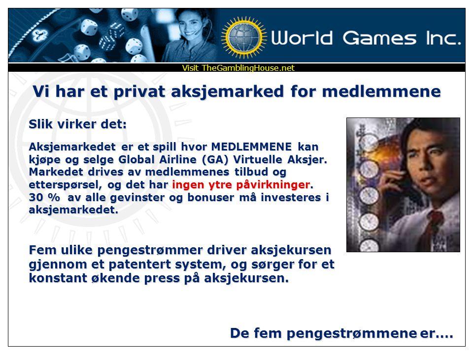 World Games Inc INVITERER DEG til å bli medlem i det enkleste,kraftigste,morsomste, automatiserte verdensomspennende økonomiske byggesystem på INTERNE