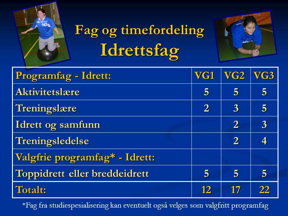 VALGFRITT PROGRAMFAG IDRETT TOPPIDRETT eller BREDDEIDRETT VG1: 5t VG2: 5t VG3: 5t Toppidrett: Spesialtrening i valgt idrett - alle timene Toppidrett: Spesialtrening i valgt idrett - alle timene Breddeidrett: alt 1: breddeidrett med hovedidrett Breddeidrett: alt 1: breddeidrett med hovedidrett 75% av tida brukes til spesialtrening i valgt idrett.