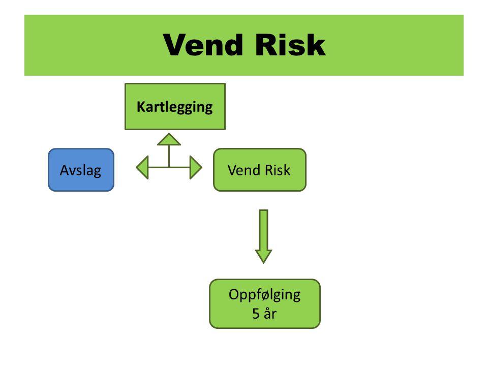 Vend Risk Kartlegging AvslagVend Risk Oppfølging 5 år