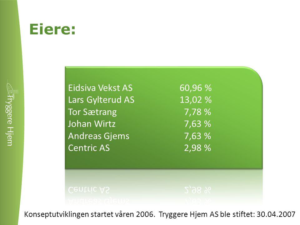 Ny teknologi – nye muligheter Eiere: Konseptutviklingen startet våren 2006.