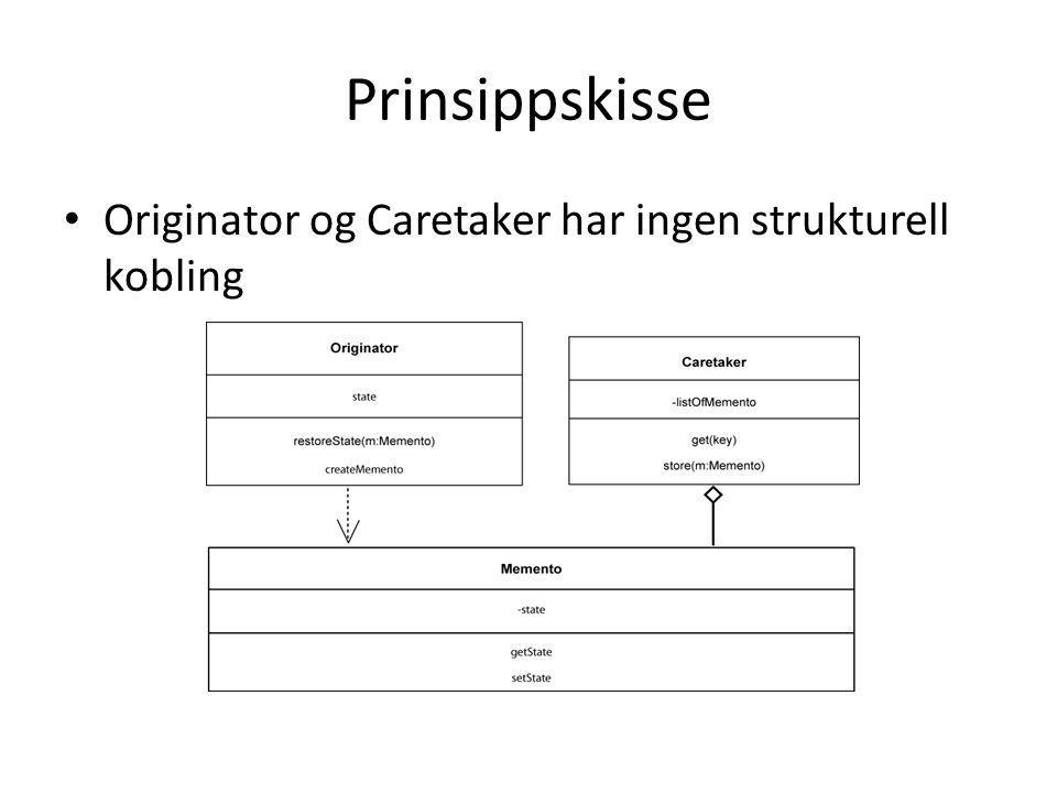 Prinsippskisse • Originator og Caretaker har ingen strukturell kobling